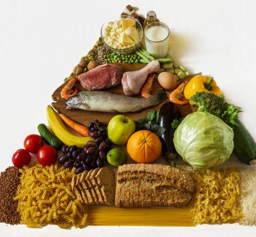 Dietetica Cinese 2- Le caratteristiche degli alimenti
