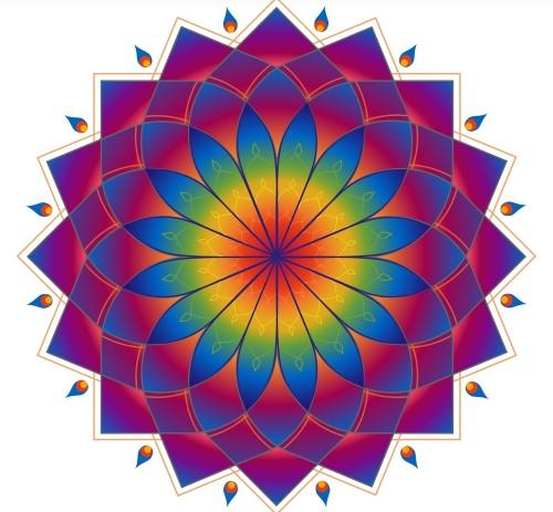 Il concetto di Chakra