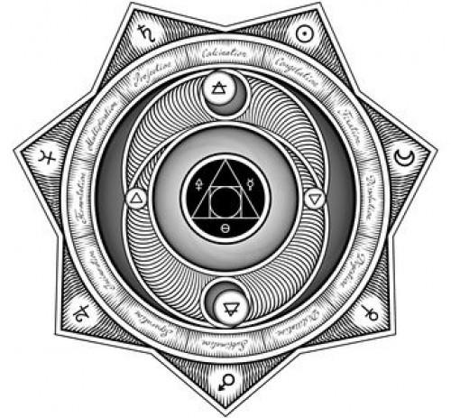 Cosa è l'Alchimia