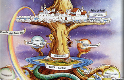 Rune, mito e alberi